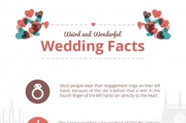 21 Wedding Invitation Wording Couple Hosting Examples