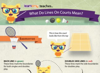 30 Funny Badminton Team Names