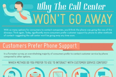 32 Great Call Center Team Names