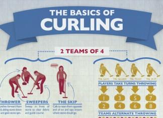 33 Funny Curling Team Names