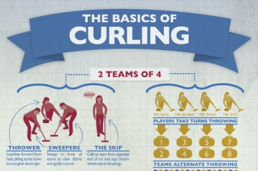 33 Funny Curling Team Names