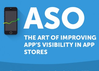 9 App Marketing Tips for Android, iPhone and iPad