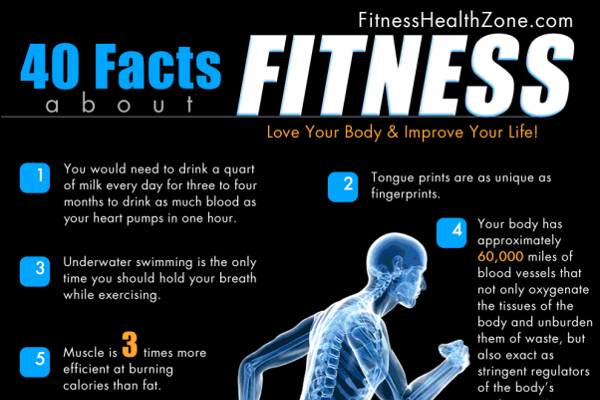 11 Refreshing Fitness Industry Statistics - BrandonGaille.com