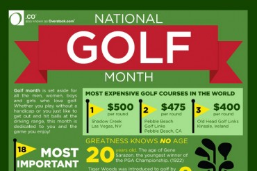 9 Important Golf Industry Statistics