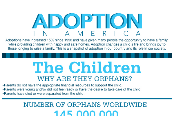 adoption process single parents Can a single person adopt despite the greater acceptance of single-parent adoption the process may not be a smooth one and you may have some doors closed to.