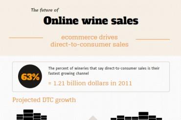 9 Riveting Wine Industry Statistics