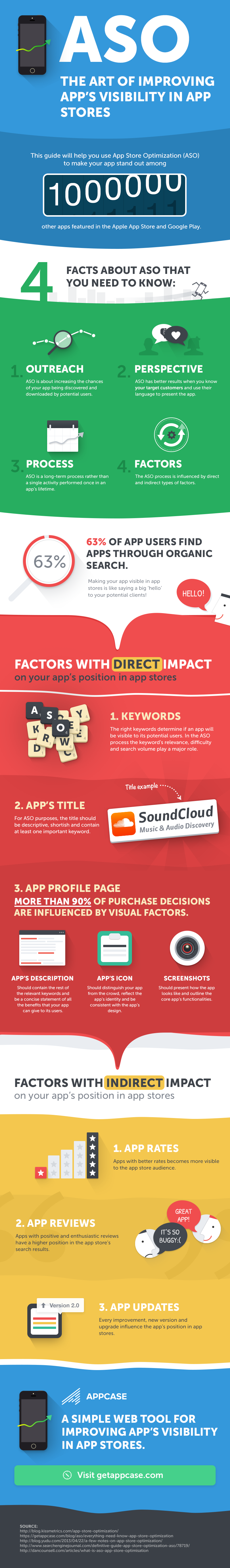 App-Marketing-Tips