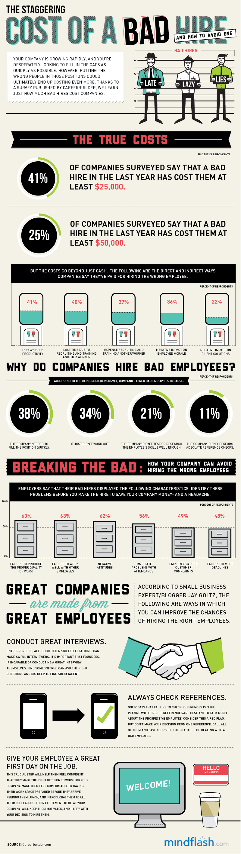 Avoid a Bad Hire