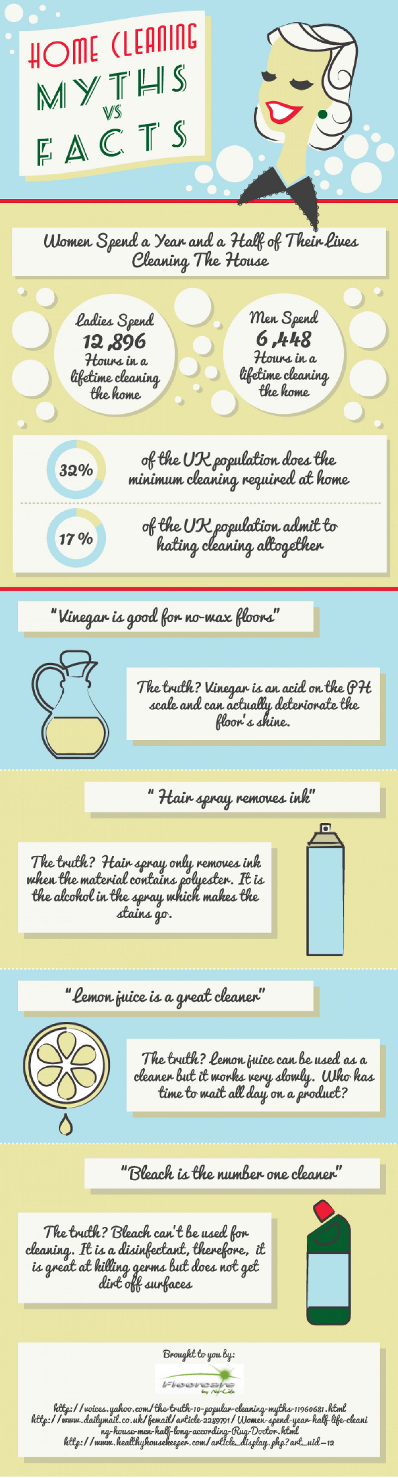 Cleaning Myths vs Facts