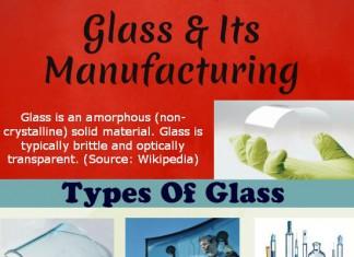 Glass Industry Statistics