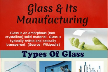 Glass Industry Statistics
