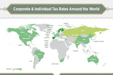 Global Corporate and Personal Income Tax Rates