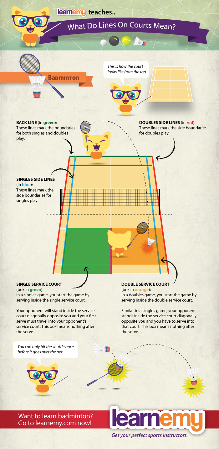 Guide to Badminton Court