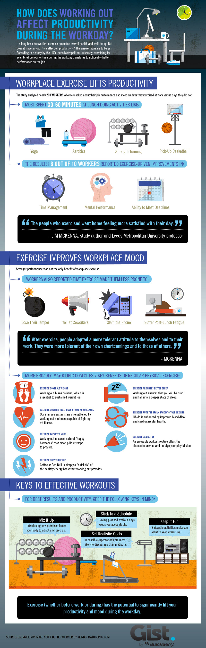 How Exercise Impacts Productivity