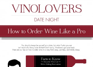 How to Order and Taste Wine Like an Expert