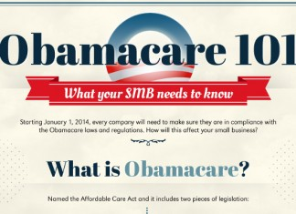 Impact of Obamacare on Small Businesses