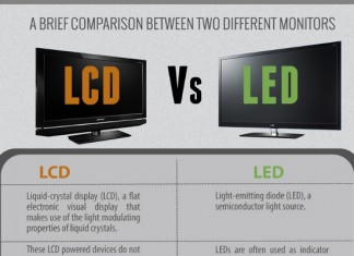LED Versus LCD TV