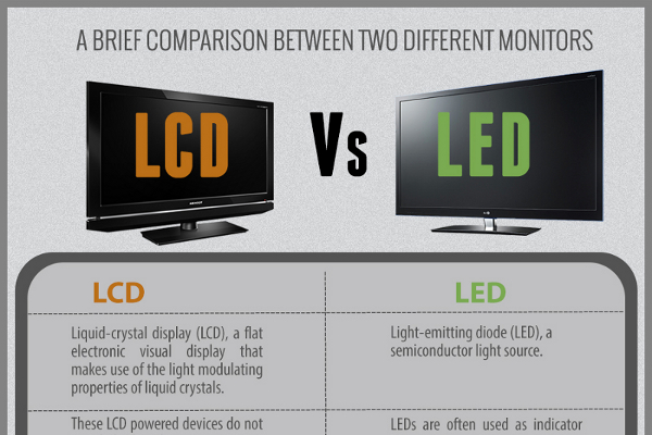 led versus lcd tv. Black Bedroom Furniture Sets. Home Design Ideas
