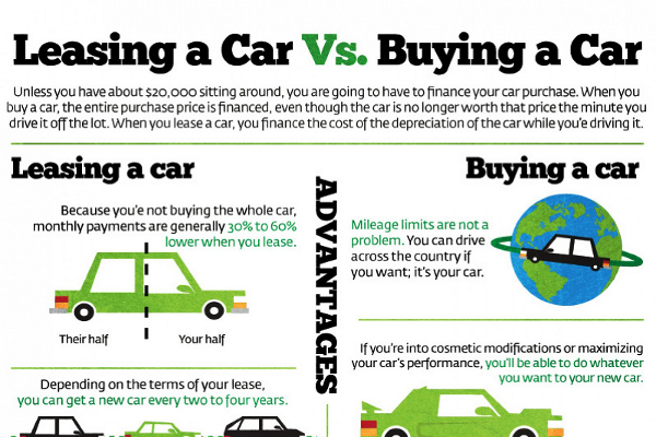 Leasing Vs Buying A Car Pros And Cons >> Leasing Versus Buying A Car Essay Research Paper Sample