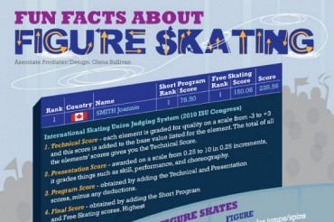 List of 30 Cool Skate Team Names
