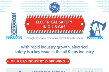 Oil and Gas Industry Safety Statistics and Trends