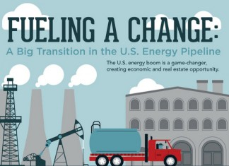 Fueling a Change: A big transition in the U.S. energy pipeline