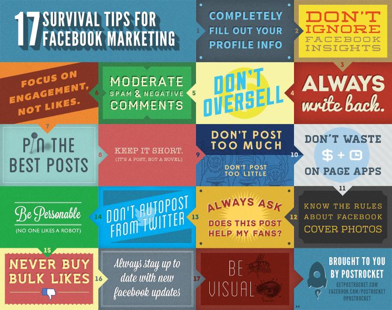 Strategies for Facebook Marketing