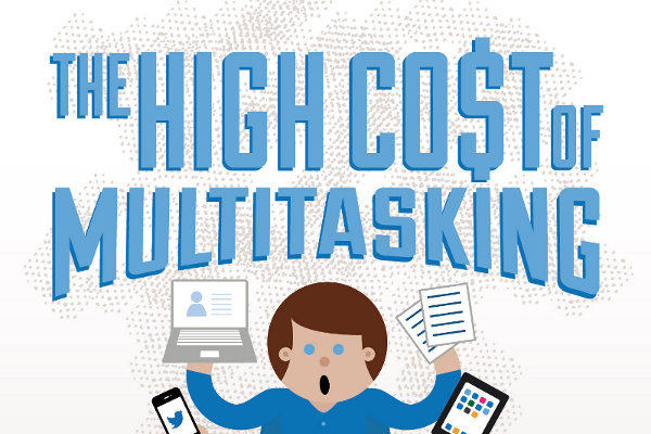 The Negative Effects of Multitasking