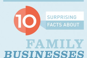 10 Astonishing Facts About Family Businesses