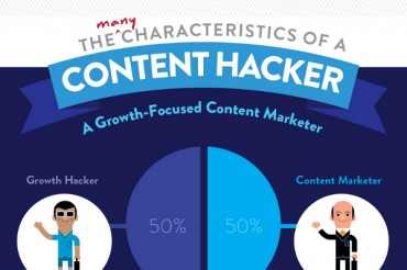 10 Characteristics of the New Content Marketer