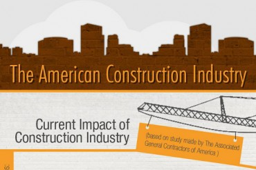10 Construction Industry Statistics