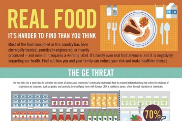 10 Bizarre Food Industry Statistics