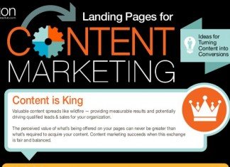 10 Landing Pages that Convert for Content Marketing