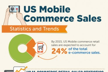 10 Enticing Retail Industry Statistics