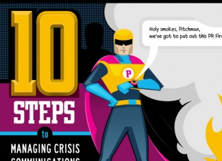10 Step Crisis Management Plan