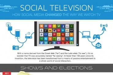 10 Shocking Television Industry Statistics