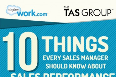 10 Things Every Sales Manager Needs to Know