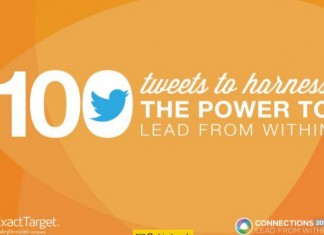 100 Awesome Leadership Quotes from the Experts on Twitter