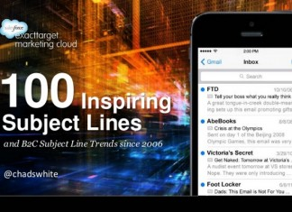 100 Most Successful Email Subject Lines since 2006