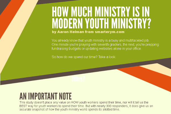 11 good fundraising ideas for church youth groups brandongaillecom