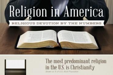 12 First Communion Invitation Wording Samples