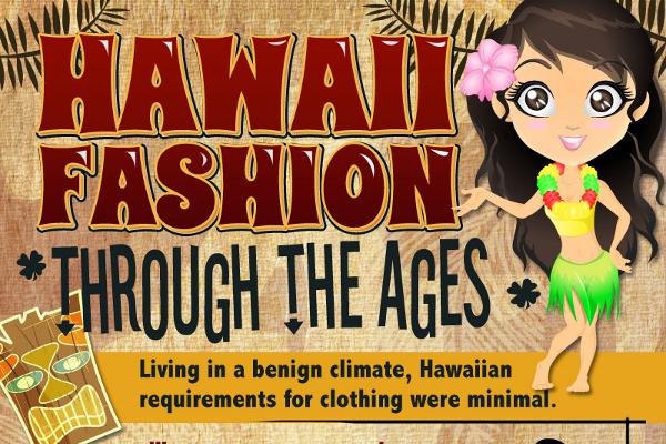 15 Luau Invitation Wording Samples – Hawaiian Party Invitation Wording