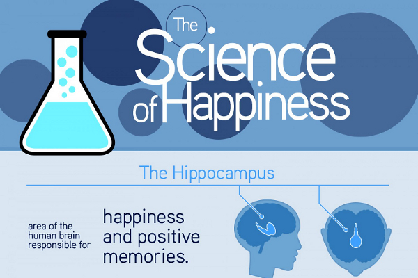 15 Scientifically Proven Ways to Be Happy
