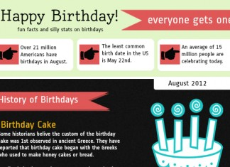 21 Third Birthday Invitation Wording Ideas