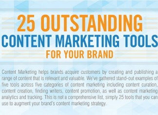 25 Best Content Marketing Tools