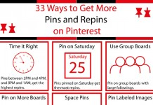 33 Tactics to Increase Pins and Repins on Pinterest