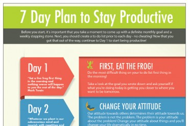 7 Day Plan to Increasing Productivity