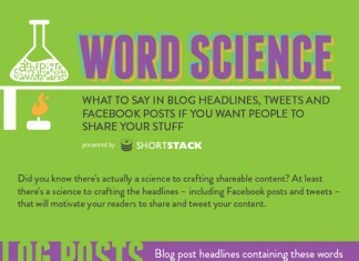 7 Words that Increase Blog Post Share