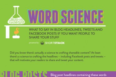 7 Words that Increase Blog Post Shares