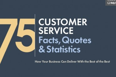 75 Vital Customer Service Facts and Stats